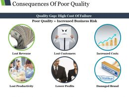 Consequences Of Poor Quality Ppt Sample File