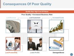 Consequences Of Poor Quality Presentation Images