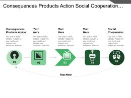 Consequences Products Action Social Cooperation Lack Time Fear Change
