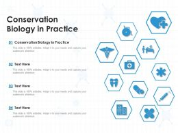 Conservation Biology In Practice Ppt Powerpoint Presentation Styles Outfit