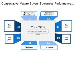 Conservative Mature Buyers Sportiness Performance Product Diversification Segments Identification