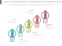 Conservative Strategy Administration Template Powerpoint Slide Presentation Sample