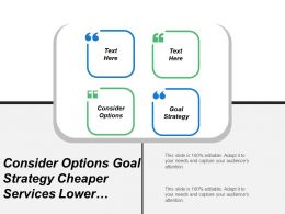 Consider Options Goal Strategy Cheaper Services Lower Costs