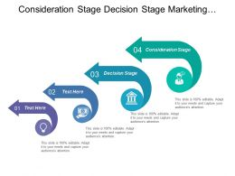 Consideration Stage Decision Stage Marketing Objectives Performance Standard