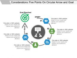 Considerations Five Points On Circular Arrow And Goal