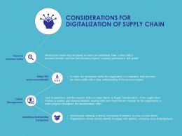 Considerations For Digitalization Of Supply Chain Ppt Powerpoint Presentation Graphics
