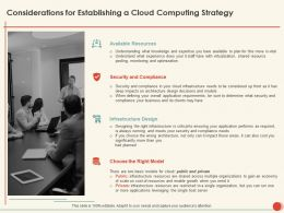 Considerations For Establishing A Cloud Computing Strategy Ppt Powerpoint Smartart