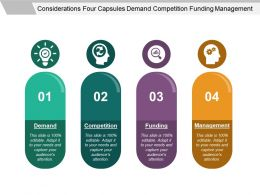 Considerations Four Capsules Demand Competition Funding Management