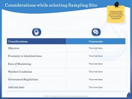 Considerations While Selecting Sampling Site Inhabited Ppt Powerpoint Presentation Slides Model