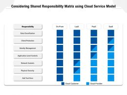 Considering Shared Responsibility Matrix Using Cloud Service Model