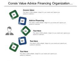 Consist Value Advice Financing Organization Development Treatment Hospital