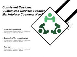 Consistent Customer Customized Services Product Marketplace Customer Need