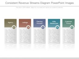 Consistent Revenue Streams Diagram Powerpoint Images