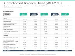 Consolidated Balance Sheet 2011 To 2021 Spot Market Ppt Guidelines