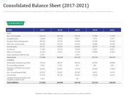 Consolidated Balance Sheet 2017 2021 Investment Pitch Raise Funds Financial Market Ppt Slide