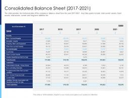 Consolidated Balance Sheet 2017 2021 Raise Funds After Market Investment Ppt Template