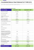 Consolidated Balance Sheet Statement For FY 2020 2 Of 2 Presentation Report Infographic PPT PDF Document