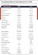 Consolidated Balance Sheet Statement For FY 2020 Presentation Report Infographic PPT PDF Document