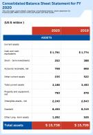 Consolidated Balance Sheet Statement For FY 2020 Template 70 Presentation Report Infographic PPT PDF Document