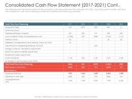 Consolidated Cash Flow Statement 2015 To 2019 Cont Investment Pitch Presentations Raise Ppt Grid