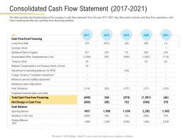 Consolidated Cash Flow Statement 2017 2021 Cash Financial Market Pitch Deck Ppt Topics