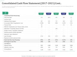 Consolidated Cash Flow Statement 2017 2021 Cont Investment Pitch Raise Funds Financial Market Ppt Style