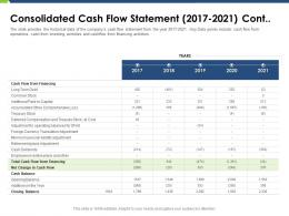 Consolidated Cash Flow Statement 2017 2021 Cont Pitch Deck Raise Funding Post IPO Market Ppt Grid