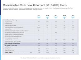 Consolidated Cash Flow Statement 2017 2021 Cont Raise Funds After Market Investment Ppt Ideas
