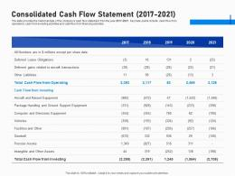 Consolidated Cash Flow Statement 2017 2021 Investment Fundraising Post IPO Market Ppt Images