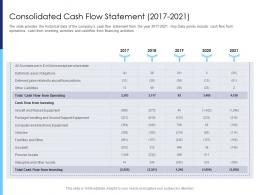 Consolidated Cash Flow Statement 2017 2021 Raise Funds After Market Investment Ppt Templates