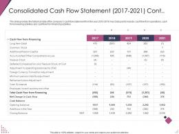 Consolidated Cash Flow Statement 2017 To 2021 Cont Pitch Deck For After Market Investment Ppt Rules