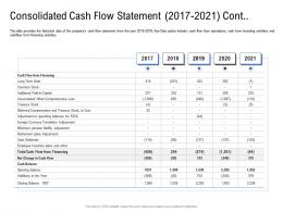 Consolidated Cash Flow Statement 2017 To 2021 Cont Pitch Deck To Raise Funding From Spot Market Ppt Icons
