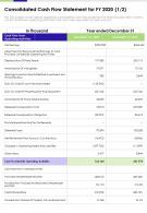 Consolidated Cash Flow Statement For FY 2020 Template 11 Presentation Report Infographic PPT PDF Document