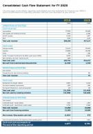 Consolidated Cash Flow Statement For FY 2020 Template 61 Report Infographic PPT PDF Document
