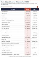 Consolidated Income Statement For FY 2020 Presentation Report Infographic PPT PDF Document