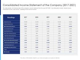 Consolidated Income Statement Of The Company 2017 2021 Raise Funds After Market Investment Ppt Show
