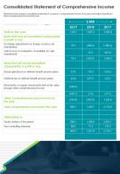 Consolidated Statement Of Comprehensive Income Presentation Report Infographic PPT PDF Document
