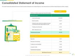 Consolidated Statement Of Income Post IPO Equity Investment Pitch Ppt Summary