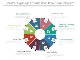 Constant Expansion Of Skills Chart Powerpoint Templates