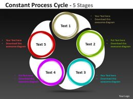 Constant Process Cycle 5 Stages 11