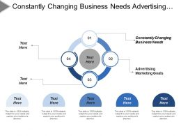 Constantly Changing Business Needs Advertising Marketing Goals