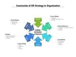 Constraints Of HR Strategy In Organization