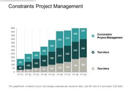 Constraints Project Management Ppt Powerpoint Presentation Portfolio Designs Download Cpb