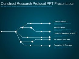 Construct Research Protocol Ppt Presentation