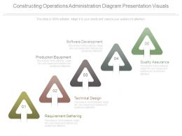Constructing Operations Administration Diagram Presentation Visuals