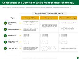 Construction And Demolition Waste Management Technology Hazardous Waste Management