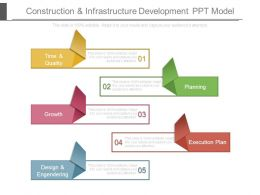 Construction And Infrastructure Development Ppt Model