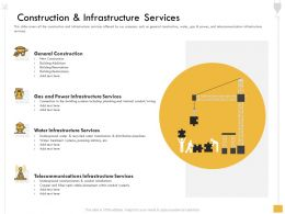 Construction And Infrastructure Services Fiber Optic Ppt Powerpoint Presentation Model Example