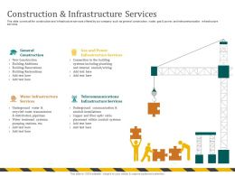 Construction And Infrastructure Services Underground Ppt Powerpoint Presentation File Themes