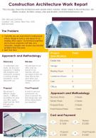 Construction Architecture Work Report Presentation Report Infographic PPT PDF Document
